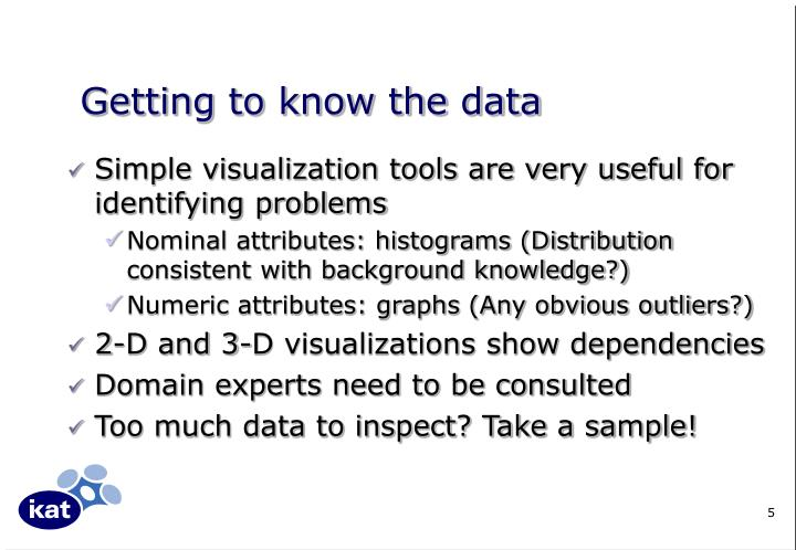 Getting to know the data