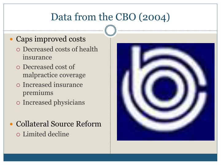 Data from the CBO (2004)