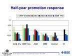 half year promotion response