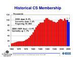 historical cs membership