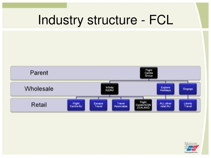 Industry structure - FCL