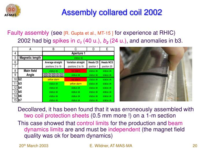 Assembly collared coil 2002