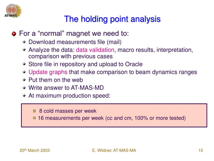 The holding point analysis