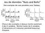jeu de donn es nuts and bolts4