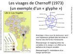 les visages de chernoff 1973 un exemple d un glyphe