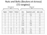 nuts and bolts boulons et crous 72 rang es