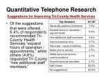 quantitative telephone research18