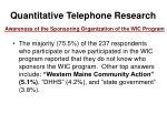 quantitative telephone research22