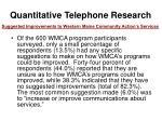 quantitative telephone research49