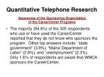 quantitative telephone research6