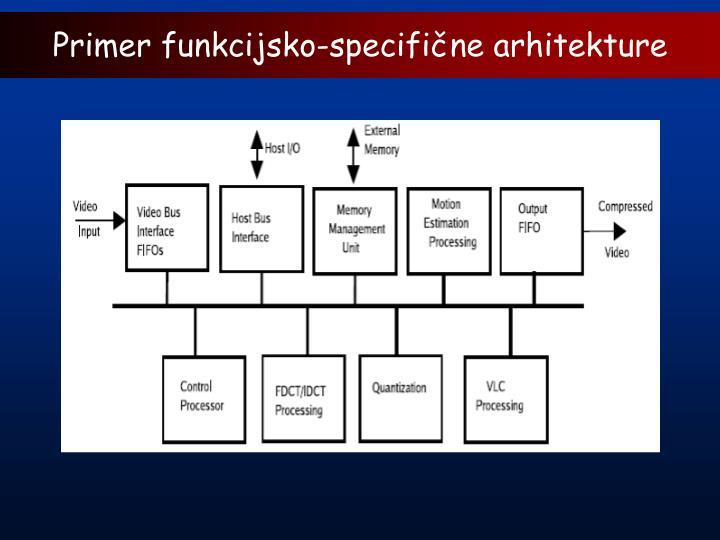 Primer funkcijsko-specifične arhitekture