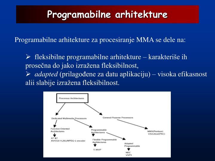 Programabilne arhitekture