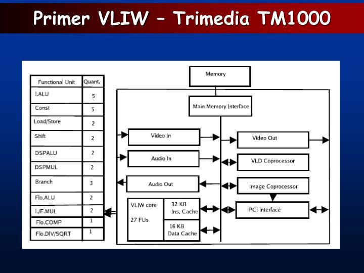 Primer VLIW – Trimedia TM1000