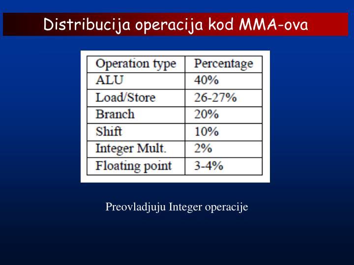 Distribucija operacija kod MMA-ova