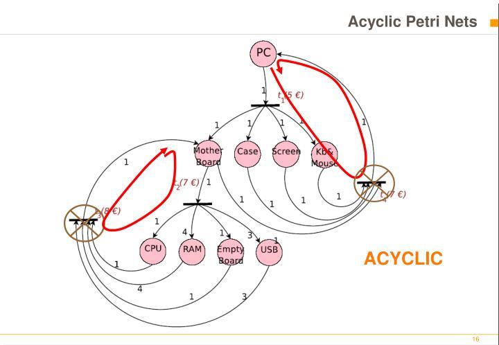 Acyclic Petri Nets