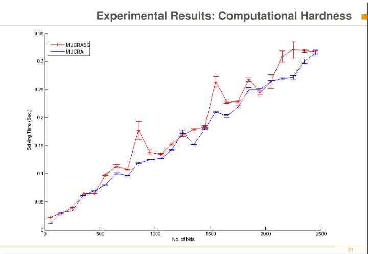 Experimental Results: Computational Hardness
