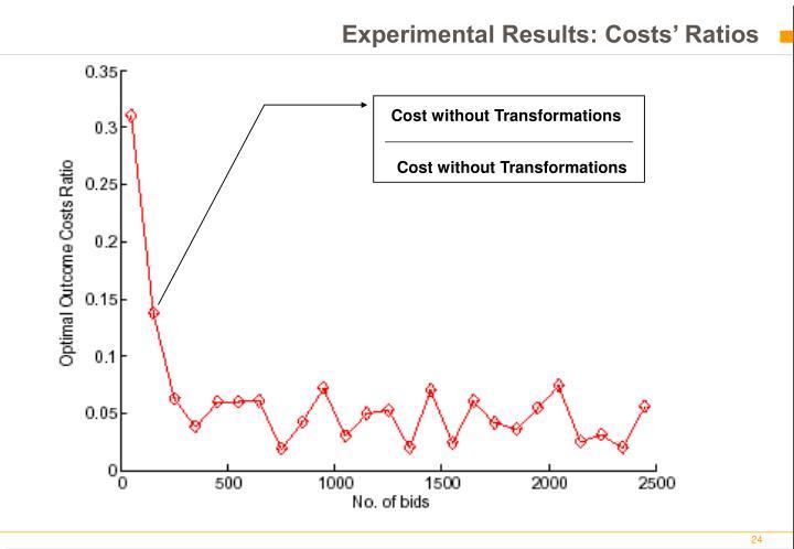 Experimental Results: Costs' Ratios