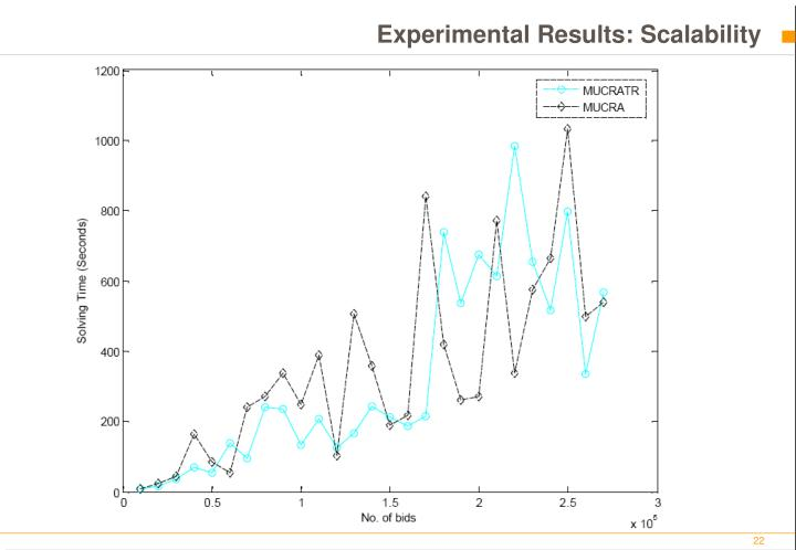 Experimental Results: Scalability