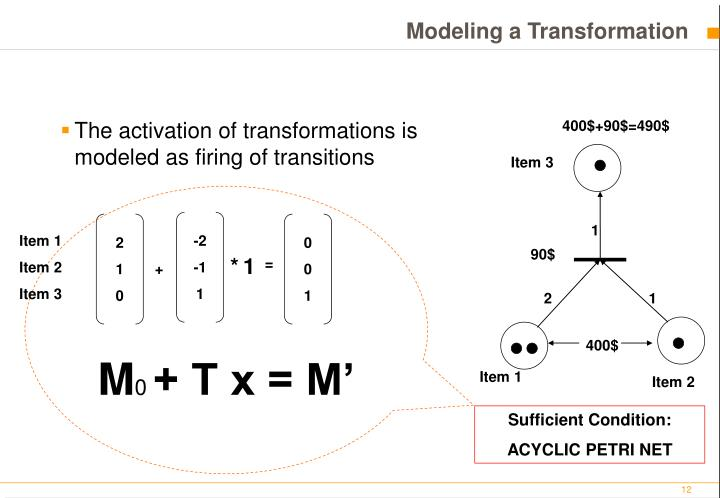 Modeling a Transformation