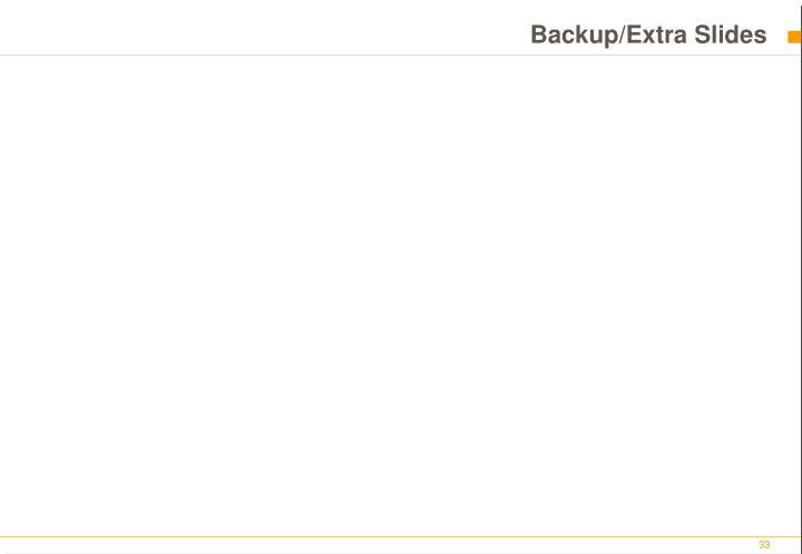 Backup/Extra Slides