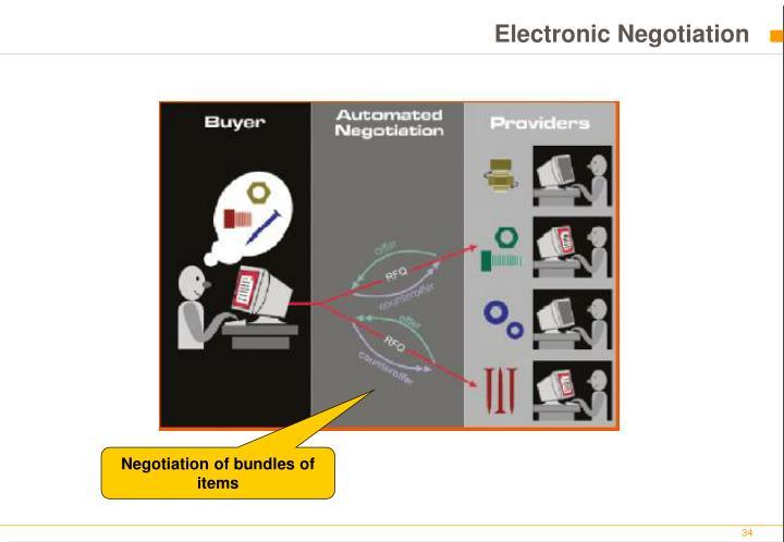 Electronic Negotiation