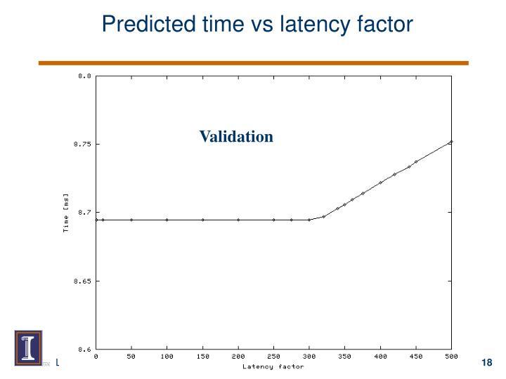 Predicted time vs latency factor