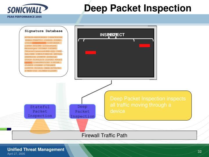 Deep Packet Inspection