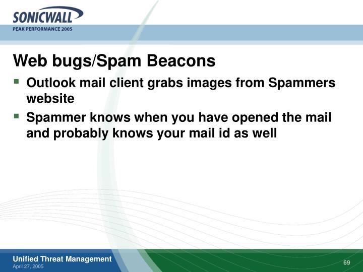 Web bugs/Spam Beacons