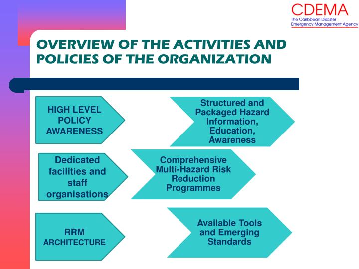 OVERVIEW OF THE ACTIVITIES AND POLICIES OF THE ORGANIZATION