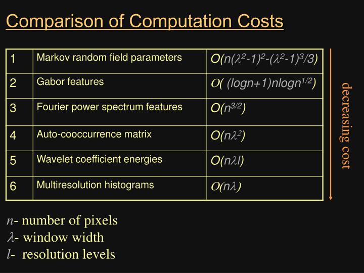 Comparison of Computation Costs