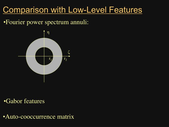 Comparison with Low-Level Features
