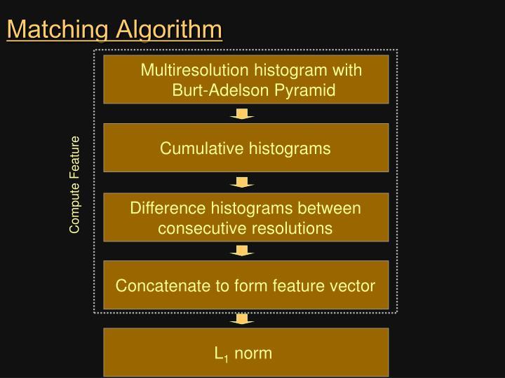 Matching Algorithm