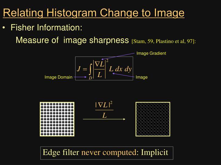 Relating Histogram Change to Image