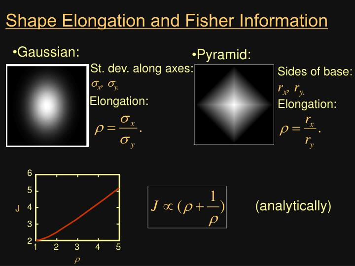 Shape Elongation and Fisher Information