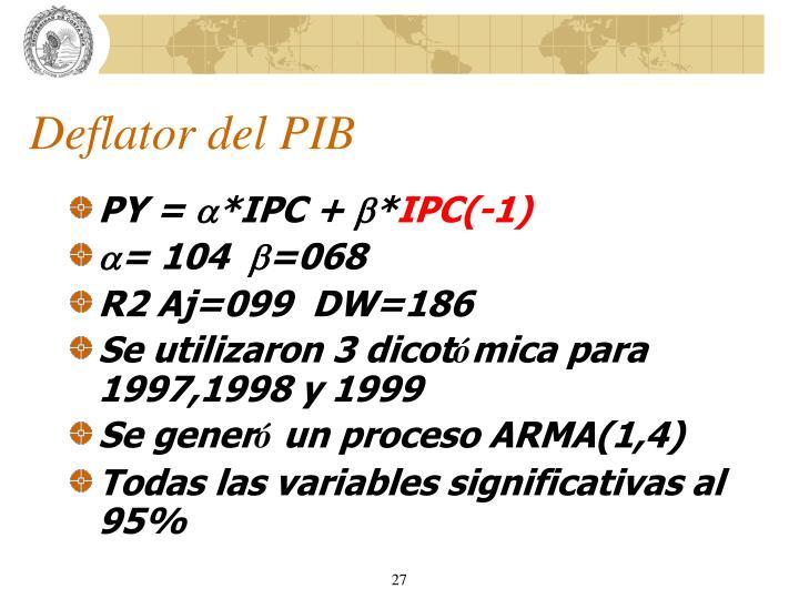Deflator del PIB