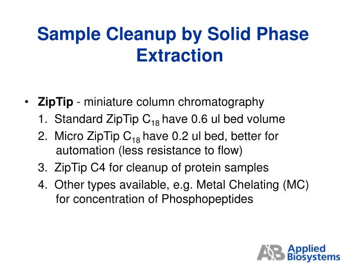Sample Cleanup by Solid Phase Extraction