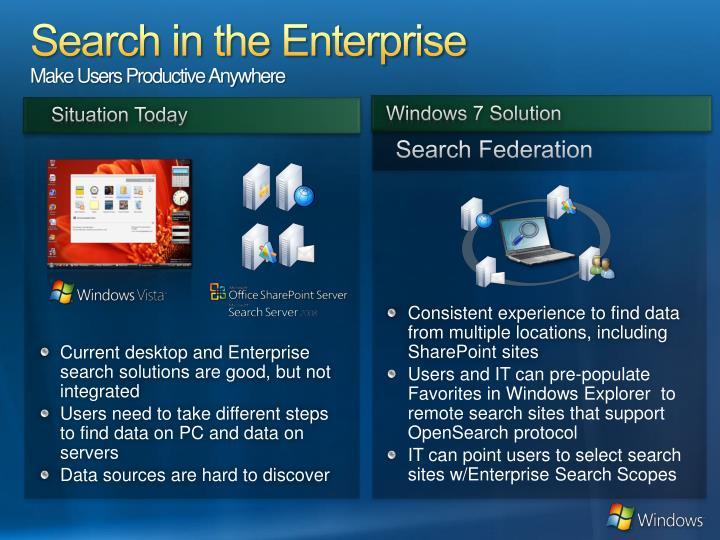 Search in the Enterprise