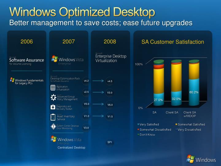 Windows Optimized