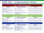 nsdi plan implementation status