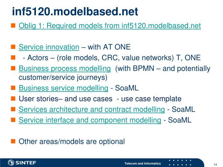 inf5120.modelbased.net