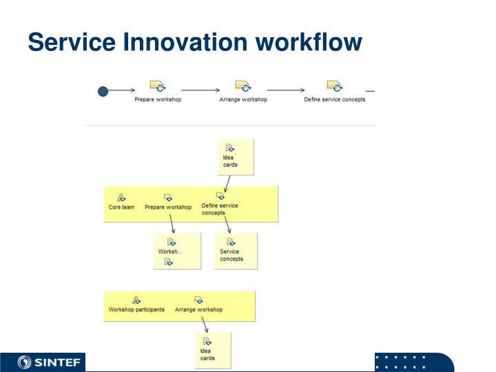 Service Innovation workflow