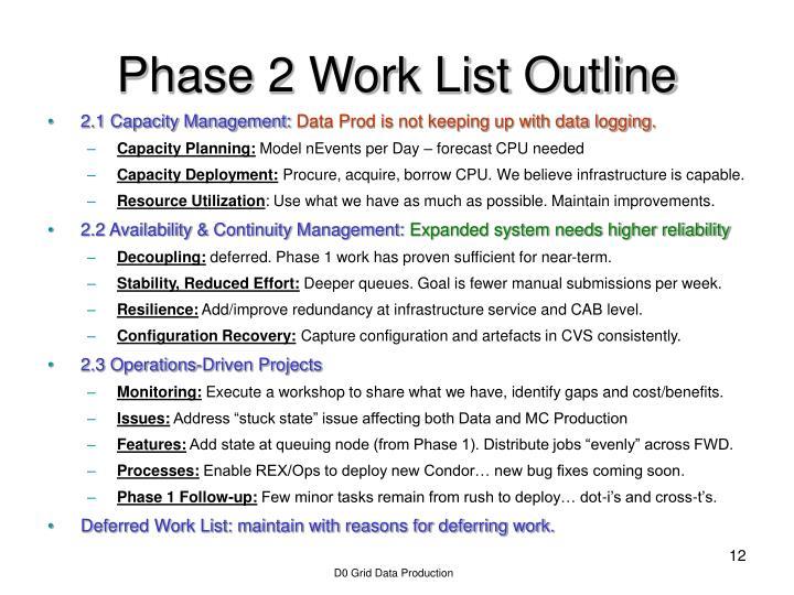 D0 Grid Data Production