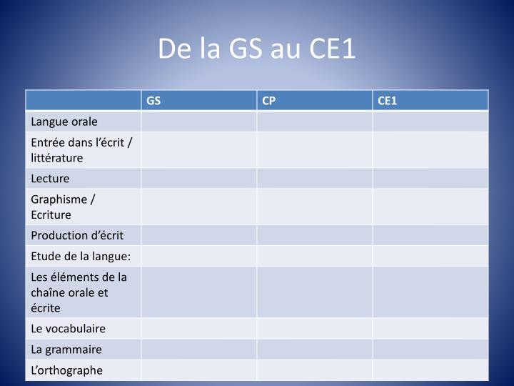 De la GS au CE1