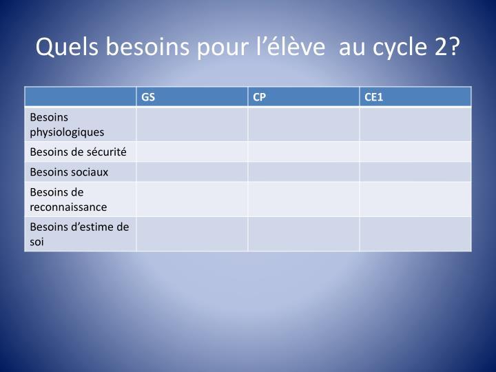 Quels besoins pour l'élève  au cycle 2?