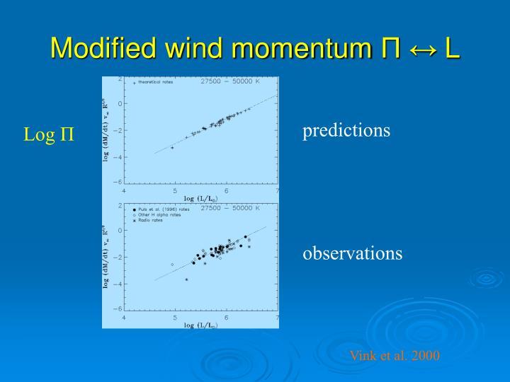 Modified wind momentum
