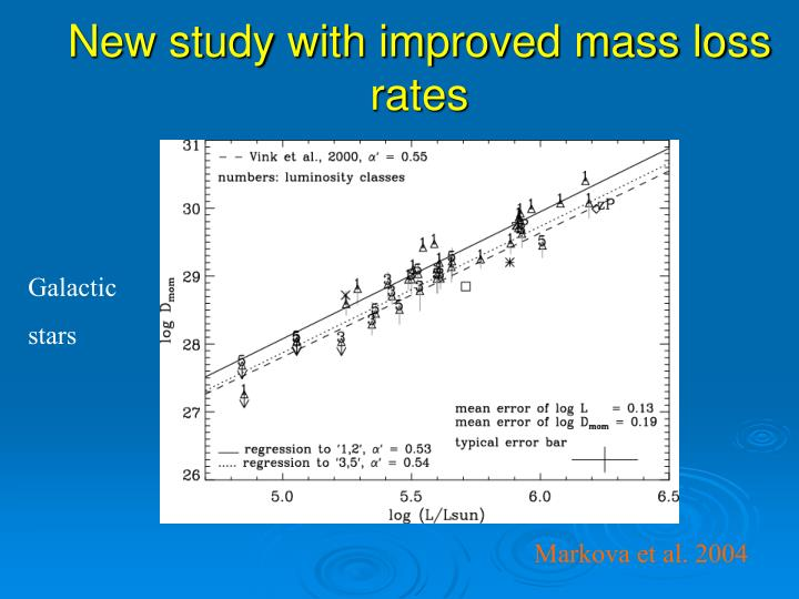 New study with improved mass loss rates