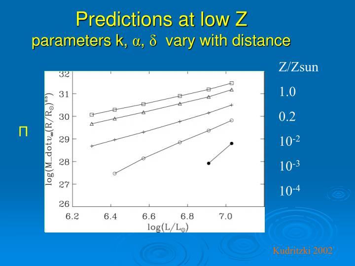 Predictions at low Z