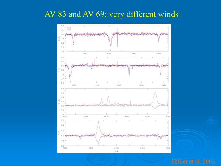 AV 83 and AV 69: very different winds!