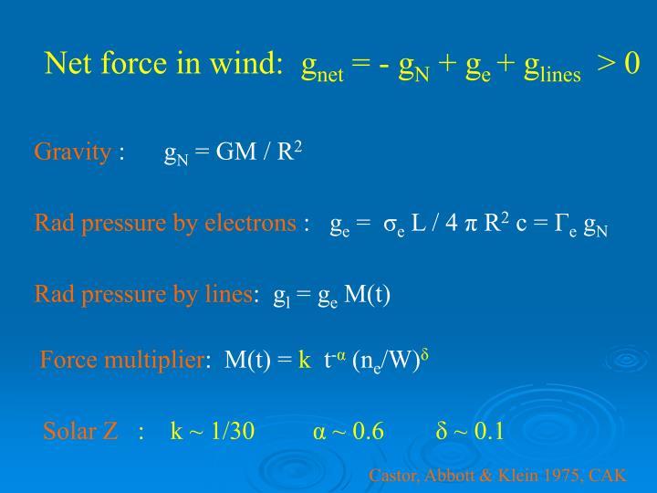 Net force in wind:  g