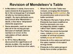 revision of mendeleev s table